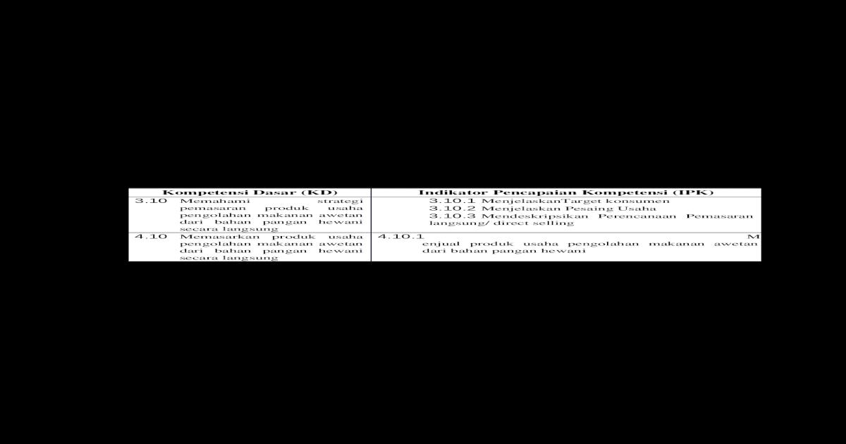 P Web View Rpp Satuan Pendidikan Sma Negeri 48 Jakarta Mata Pelajaran Pkwu Pengolahan Kelas Docx Document