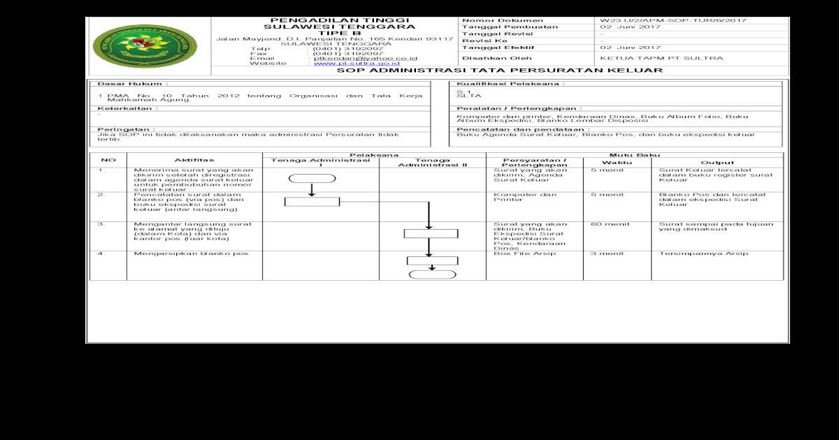 Sop Administrasi Tata Persuratan Sop Surat Keluarpdfnomor