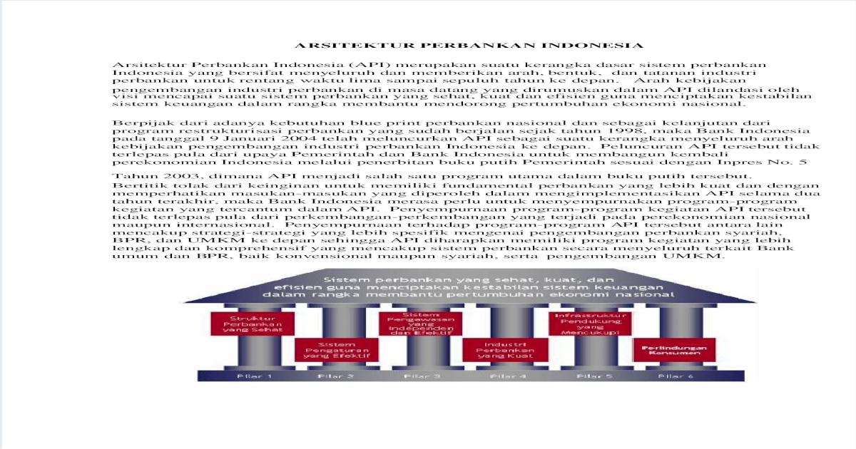 Arsitektur Perbankan Indonesia Pdf Document