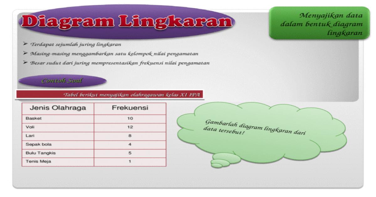 Contoh Soal Diagram Batang Daun Terbaru 2019
